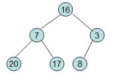 常用12大排序算法之七:选择排序之堆排序(最小堆降序排序+最大堆升序排序)
