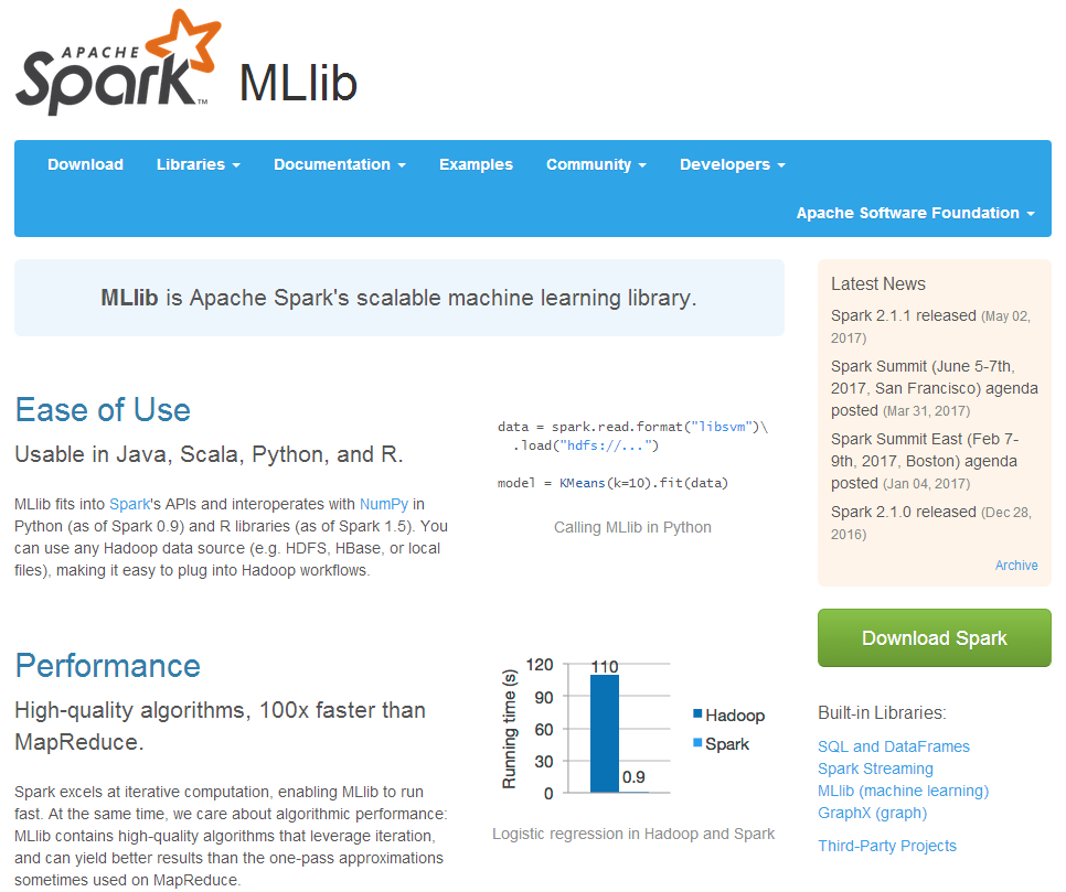 MLib for Spark-机器学习算法